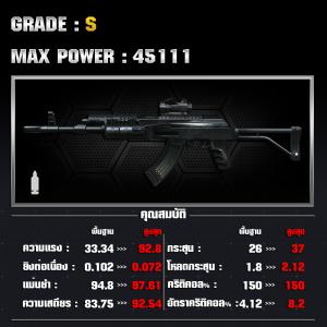 AK SOPMOD-01-TH