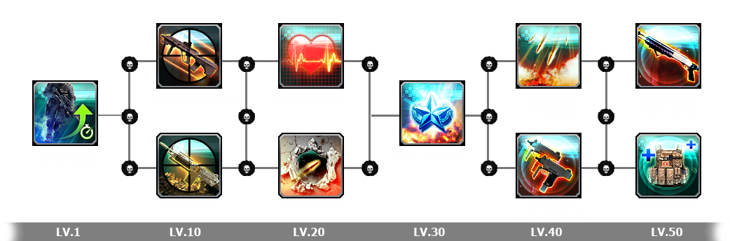 Skill characters hide2